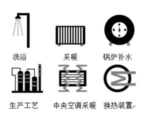 博莱特BER空压机余热回收系统1.png